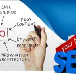 Get Comprehensive SEO Knowledge with Experts of MediaOne